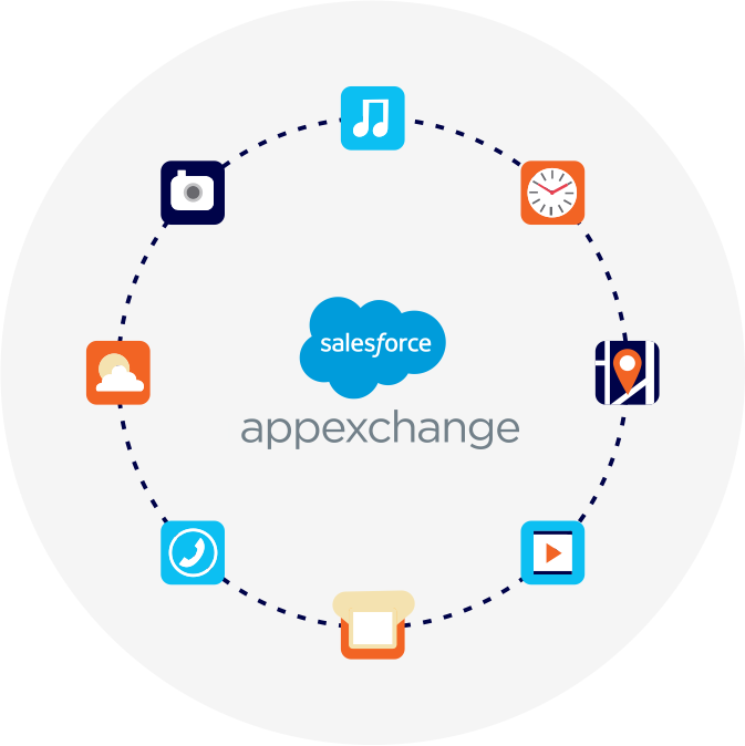 AppExchange-Development