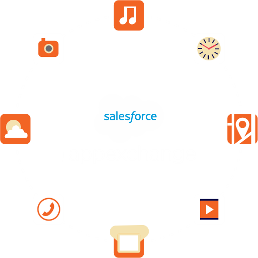 AppExchange-Products-Bannner